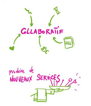 image COLLABORATIF__NOUVEAUX_SERVICES.png (36.0kB)